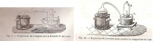 Figure 15 : Illustration de Poiré, 1875.