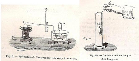 Figure 16 : Illustration de Poiré, 1883