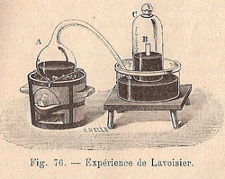 Figure 21 : Illustration de Maillard, 1903.