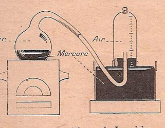 Figure 25 : Illustration de Métral, 1925.