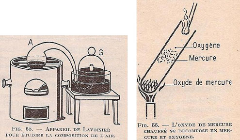 Figure 28 : Illustration de Lazerges et al, 1953.