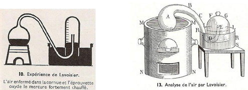 Figure 31 : Illustration de Eurin & Guimiot, 1961.