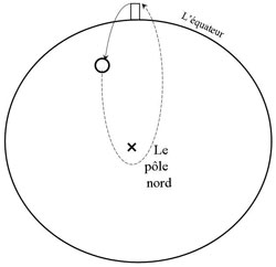 Figure 4: Hooke's and Newton's agreed opinion about the elliptical trajectory of a falling body within the earth's gravitational attraction.